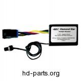 Signal Dynamics Corporation Plug and Play Hea